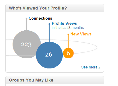 New Who's Viewed Your profile
