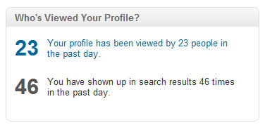 Your profile has been viewed