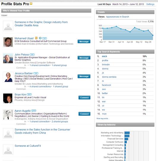 linkedin premium profile stats  u00bb linkedin makeover