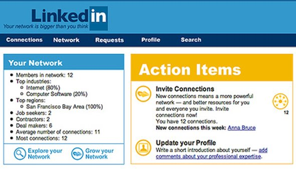 linkedin-then-may-2003