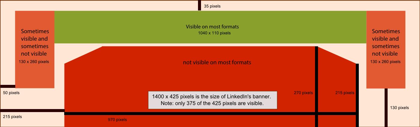 Linkedin 1400 x 425 pixels linkedin logo button custom linkedin