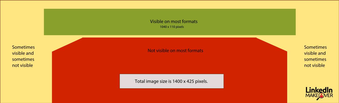 linkedin background image 1400x425