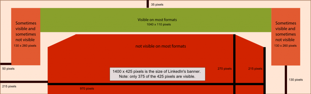 LinkedIn Customized Background Template with pixels